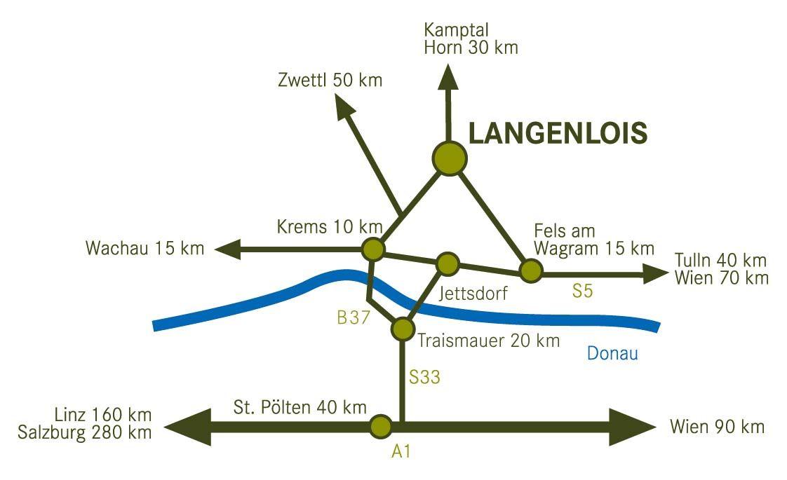 Anreise Langenlois